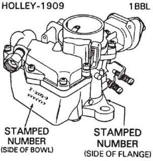 watercraft carburetors parts on popscreen Carburetor Rebuilders holley 1909 carburetor rebuild kit
