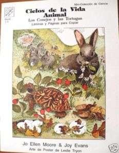Span. Ciclos de la Vida Animales Mamiferos y Reptiles