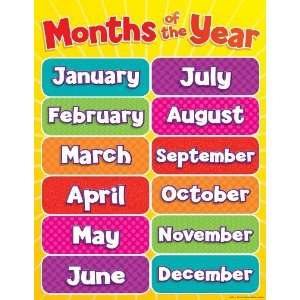 Scholastic TF2502 Months of the Year Chart [Office Product