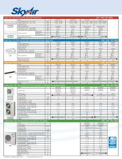 36k Light commercial Heat pump Mini split Heating & Air conditioning